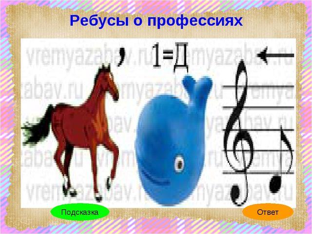 Ребусы о профессиях Кондитер Ответ Конь кит ре Подсказка scul32.ucoz.ru