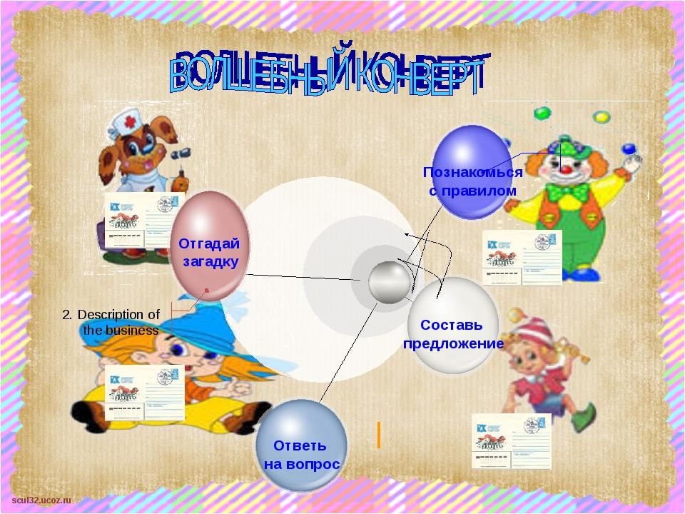2. Description of the business scul32.ucoz.ru