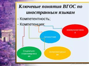 Ключевые понятия ВГОС по иностранным языкам - Компетентность; - Компетенция: