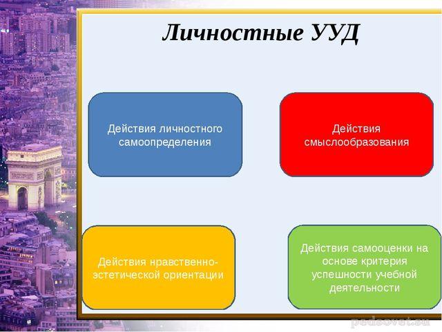 Личностные УУД Действия нравственно-эстетической ориентации Действия самооцен...