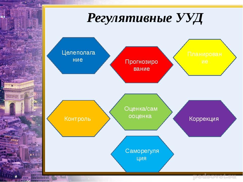 Регулятивные УУД Целеполагание Прогнозирование Оценка/самооценка Коррекция Пл...