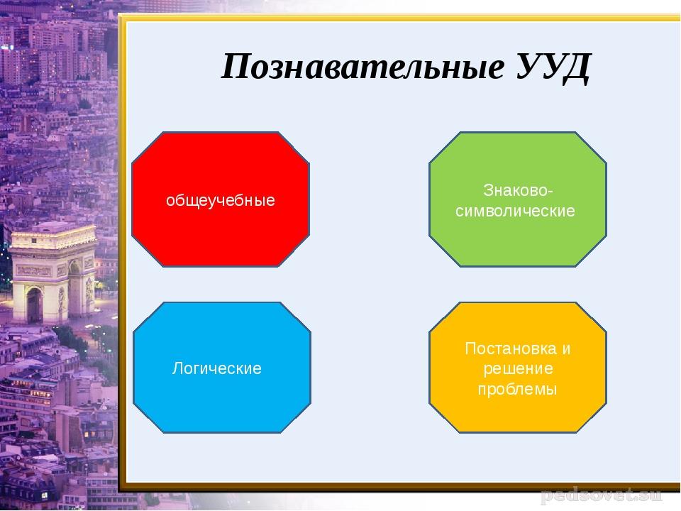 Познавательные УУД общеучебные Логические Постановка и решение проблемы Знако...
