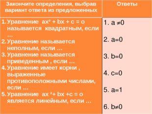 Закончите определения, выбрав вариант ответа из предложенныхОтветы Уравнени