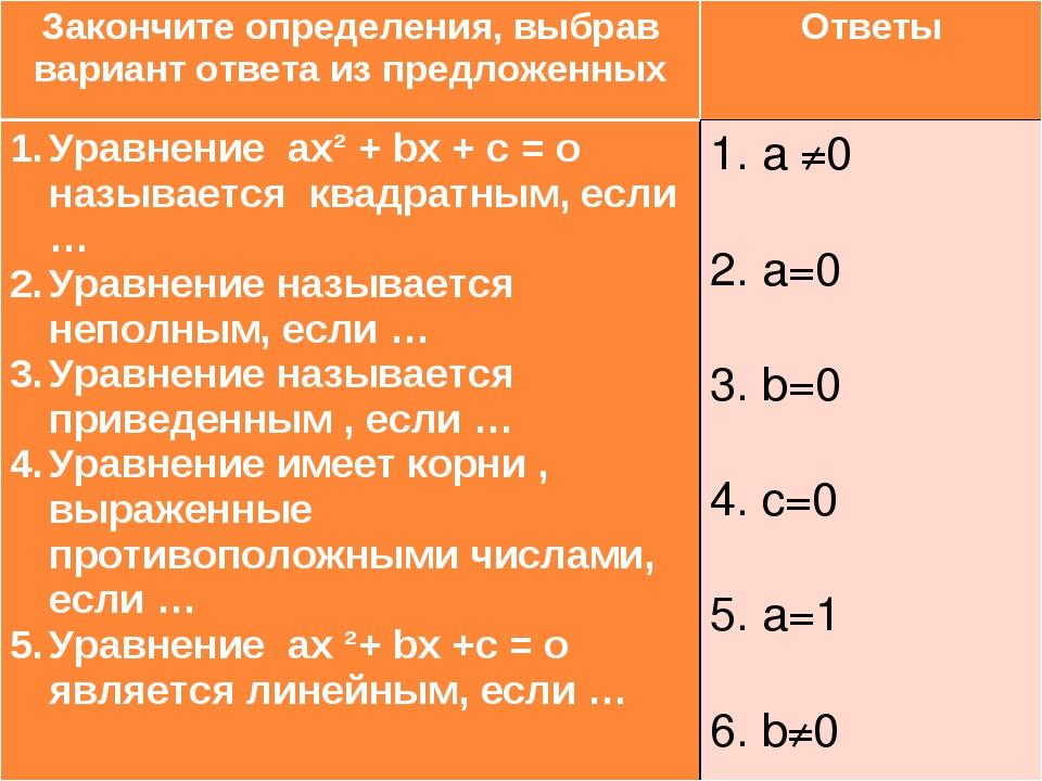 Закончите определения, выбрав вариант ответа из предложенныхОтветы Уравнени...