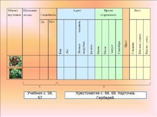Учебник с. 56, 57 Хрестоматия с. 68, 69. Карточка. Гербарий.