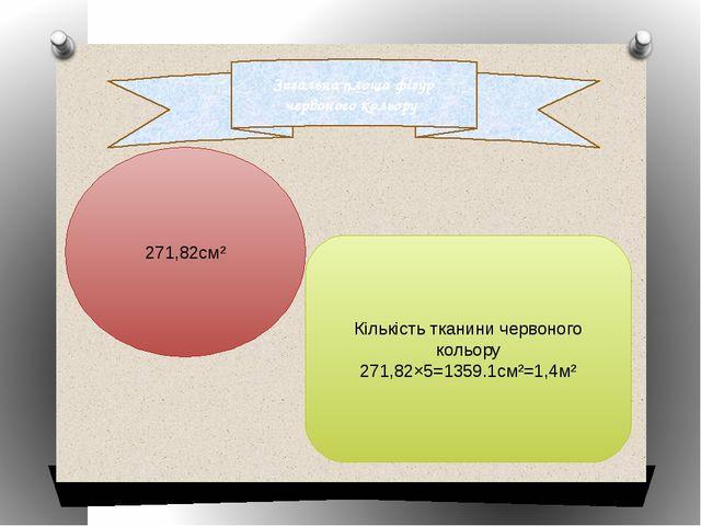 Загальна площа фігур червоного кольору 271,82см² Кількість тканини червоного...