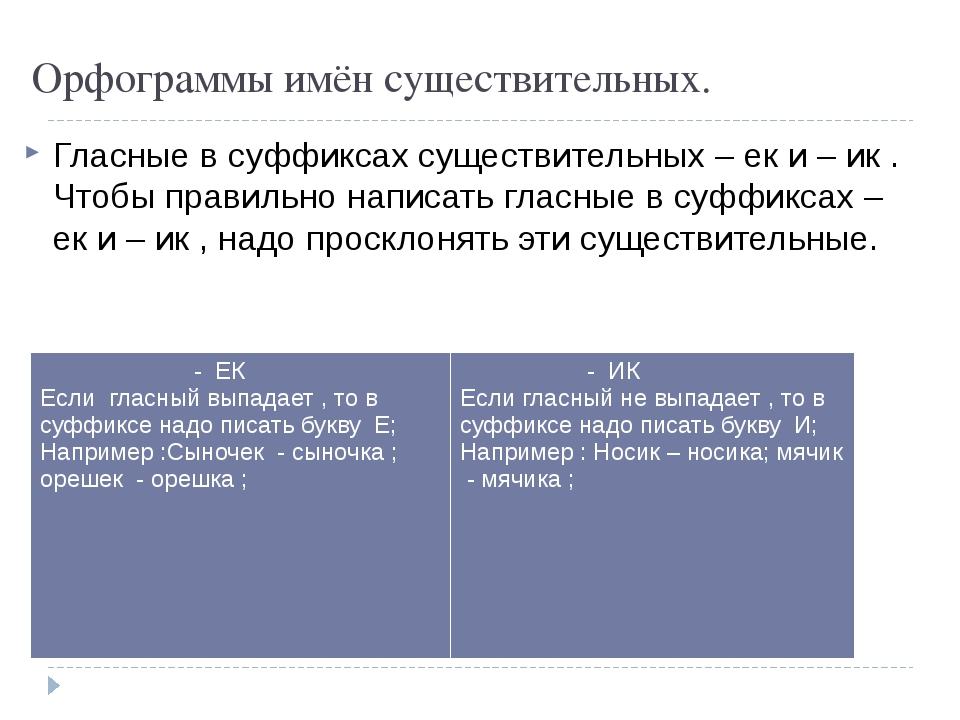 Орфограммы имён существительных. Гласные в суффиксах существительных – ек и –...