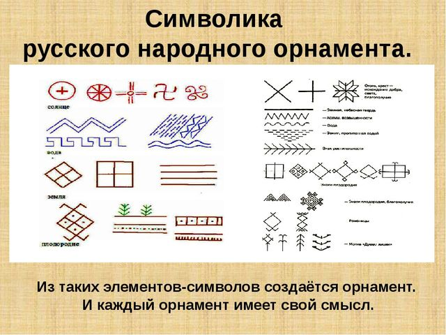 Символика русского народного орнамента. Из таких элементов-символов создаётся...