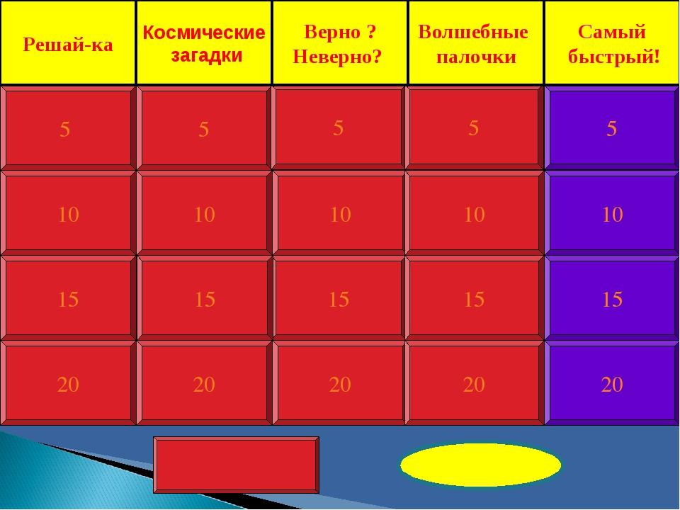 10 15 20 5 10 15 20 5 10 15 20 5 10 15 20 5 10 15 20 5 Решай-ка Космические з...