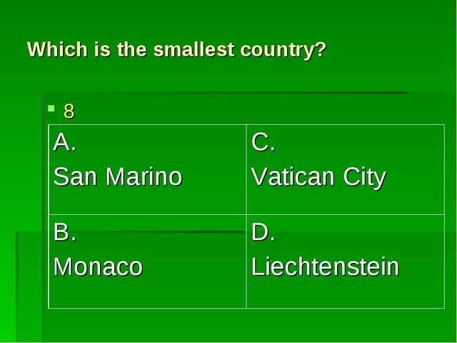 Which is the smallest country? 8 A. San Marino	C. Vatican City B. Monaco	D. L...