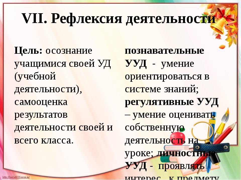 VII. Рефлексия деятельности Цель:осознание учащимися своей УД (учебной деяте...