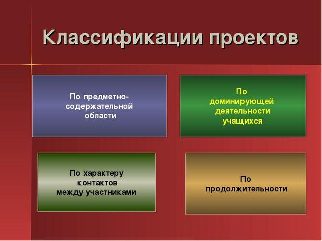 Классификации проектов По характеру контактов между участниками По продолжите...