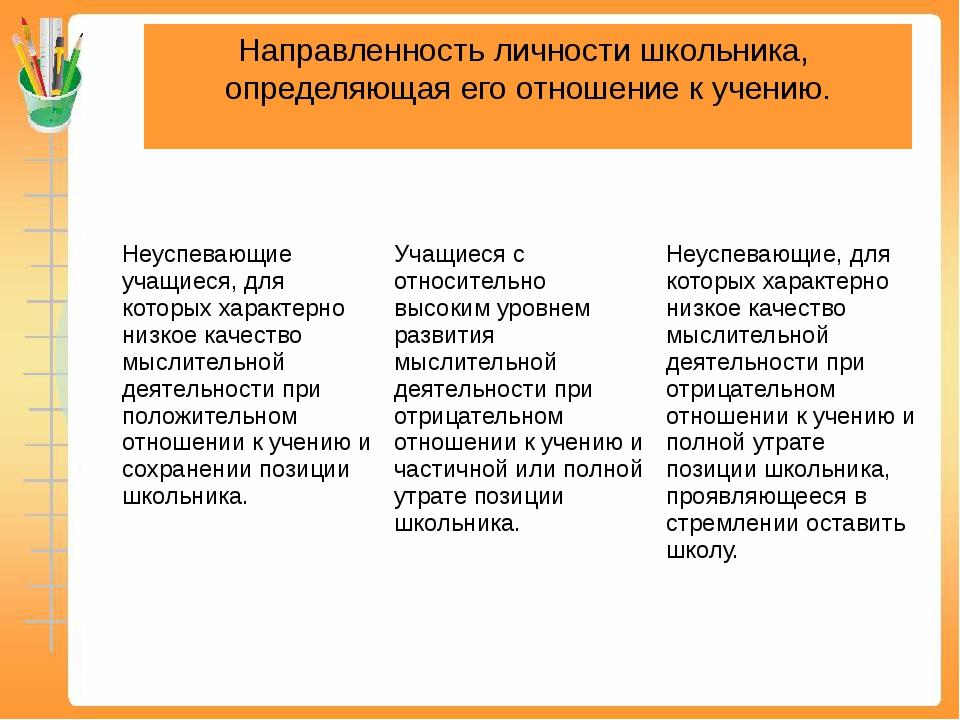 Направленность личности школьника, определяющая его отношение к учению. Iтип...