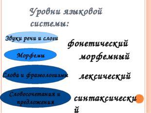 Уровни языковой системы: Звуки речи и слоги Морфемы Слова и фразеологизмы Сло