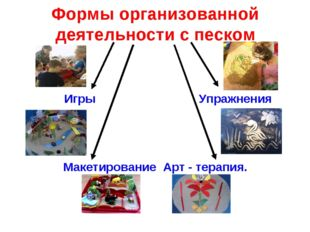 Формы организованной деятельности с песком Игры Макетирование Упражнения Арт