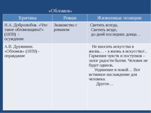 «Обломов» Критика Роман Жизненные позиции Н.А. Добролюбов. «Что такое обломов