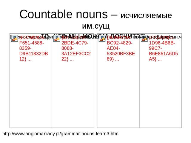 Countable nouns – исчисляемые им.сущ те, что мы можем посчитать http://www.an...