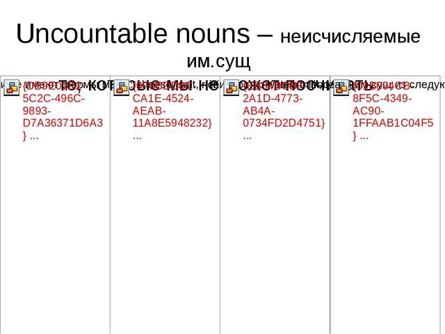 Uncountable nouns – неисчисляемые им.сущ те, которые мы не может посчитать