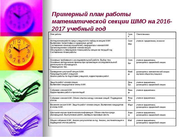 Примерный план работы математической секции ШМО на 2016-2017 учебный год