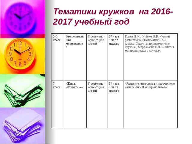 Тематики кружков на 2016-2017 учебный год