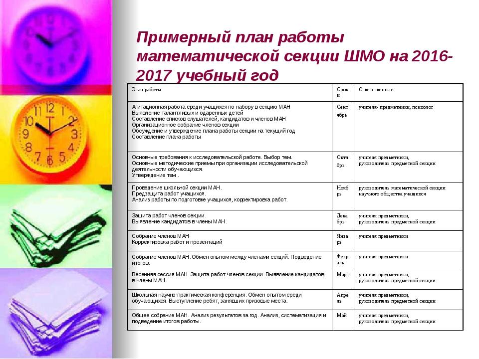 План работы кабинета математики на 2016 2017