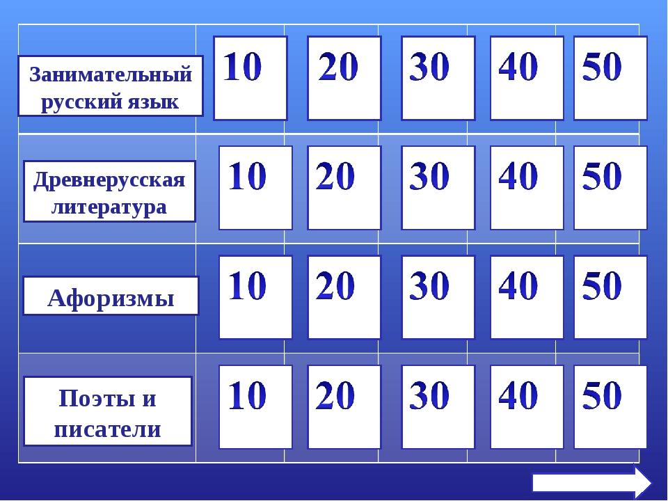 Занимательный русский язык Древнерусская литература Афоризмы Поэты и писатели...