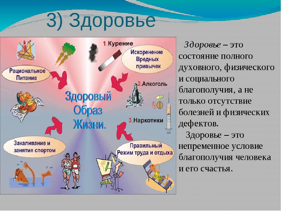 3) Здоровье человека Здоровье – это состояние полного духовного, физического...