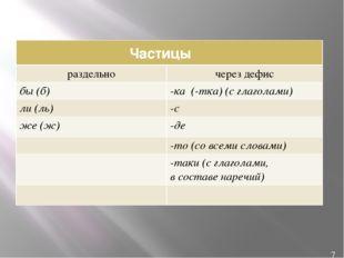 Частицы 7 раздельно через дефис бы(б) -ка(-тка) (с глаголами) ли(ль) -с же(ж