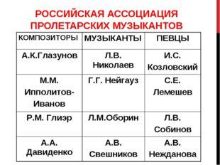 РОССИЙСКАЯ АССОЦИАЦИЯ ПРОЛЕТАРСКИХ МУЗЫКАНТОВ КОМПОЗИТОРЫМУЗЫКАНТЫПЕВЦЫ А.К