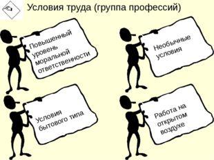 Условия труда (группа профессий) Повышенный уровень моральной ответственности