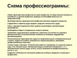 Схема профессиограммы: Общая характеристика профессии (история профессии, ее