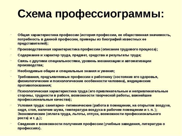 Схема профессиограммы: Общая характеристика профессии (история профессии, ее...