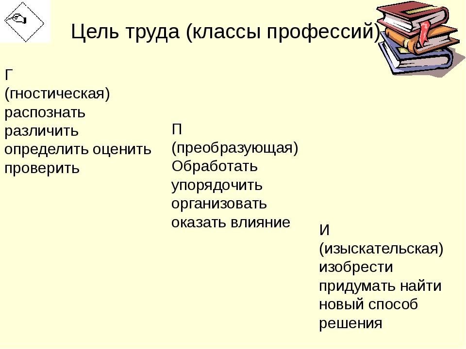 Цель труда (классы профессий) Г (гностическая) распознать различить определит...