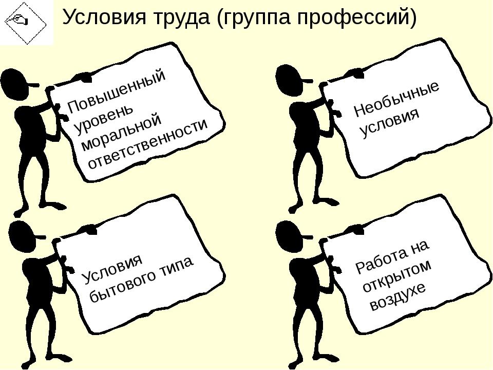 Условия труда (группа профессий) Повышенный уровень моральной ответственности...