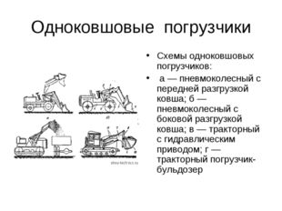Одноковшовые погрузчики Схемы одноковшовых погрузчиков: а — пневмоколесный с