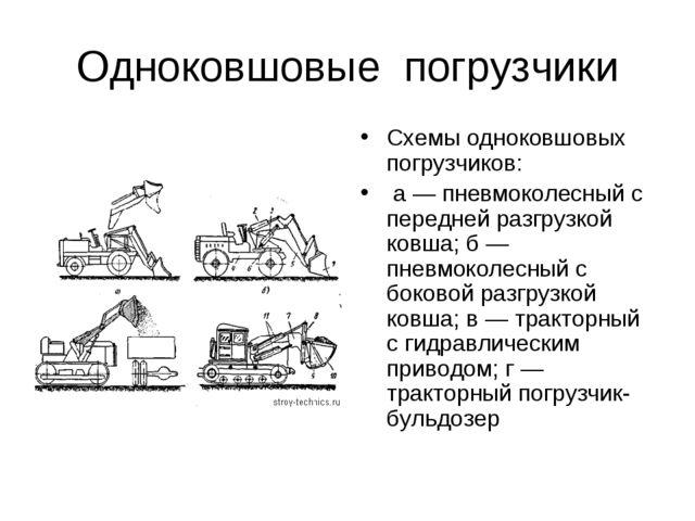 Одноковшовые погрузчики Схемы одноковшовых погрузчиков: а — пневмоколесный с...