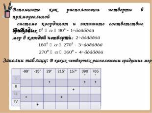 Вспомните как расположены четверти в прямоугольной системе координат и запиши
