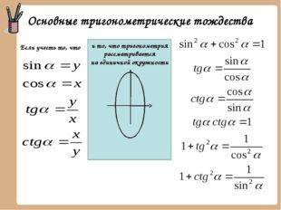 Основные тригонометрические тождества и то, что тригонометрия рассматривается
