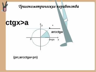 arсctga+pn сtgx>a y x (pn;arcсtga+pn) p 0+pn + Тригонометрические неравенства