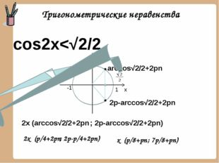 arccos√2/2+2pn 2p-arccos√2/2+2pn сos2x
