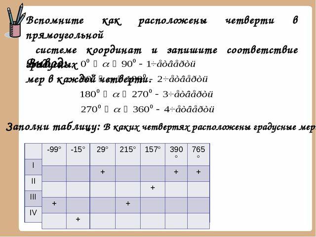 Вспомните как расположены четверти в прямоугольной системе координат и запиши...