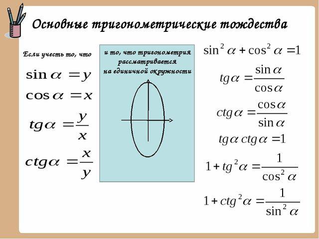Основные тригонометрические тождества и то, что тригонометрия рассматривается...