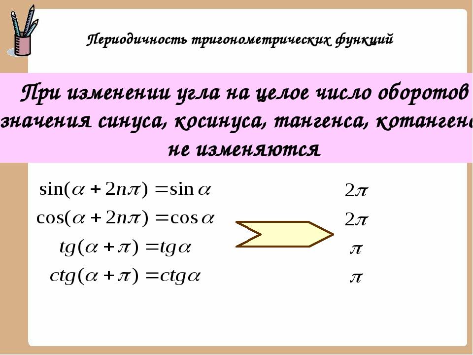 Периодичность тригонометрических функций При изменении угла на целое число об...