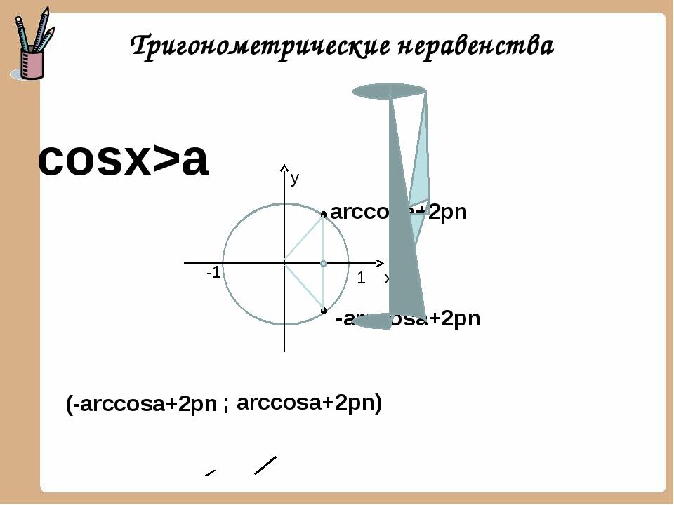 arccosa+2pn -arccosa+2pn cosx>a y -1 1 x ; arccosa+2pn) (-arccosa+2pn Тригон...