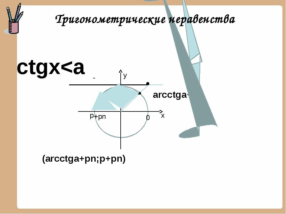 arсctga+pn сtgx