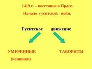 1419 г. – восстание в Праге. Начало гуситских войн. Гуситское движение УМЕРЕН