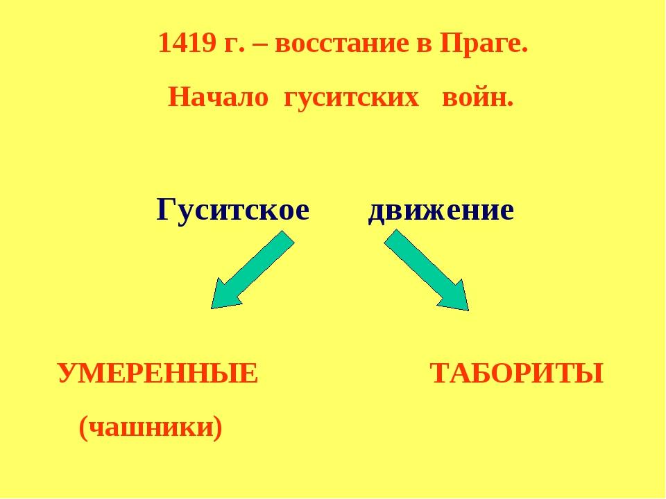 1419 г. – восстание в Праге. Начало гуситских войн. Гуситское движение УМЕРЕН...