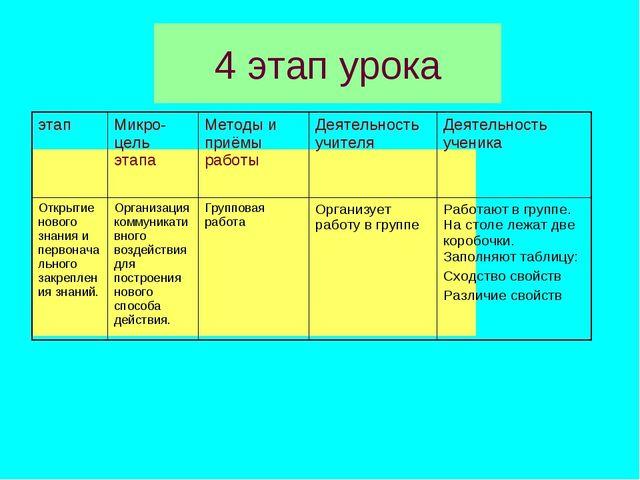 4 этап урока этапМикро-цель этапаМетоды и приёмы работыДеятельность учител...
