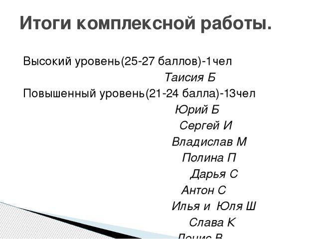 Высокий уровень(25-27 баллов)-1чел Таисия Б Повышенный уровень(21-24 балла)-1...