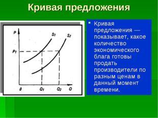 Кривая предложения Кривая предложения — показывает, какое количество экономич